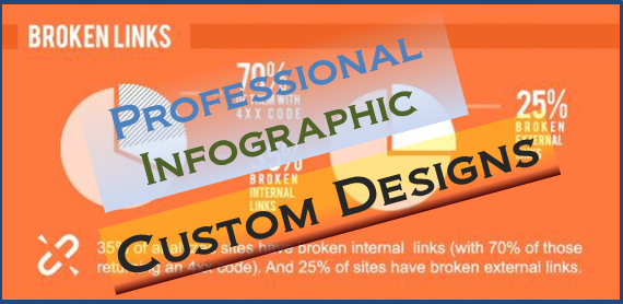 infographic custom design